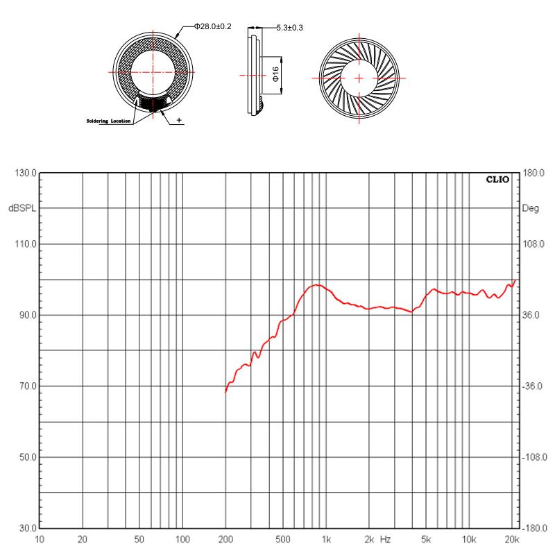 speaker 28mm